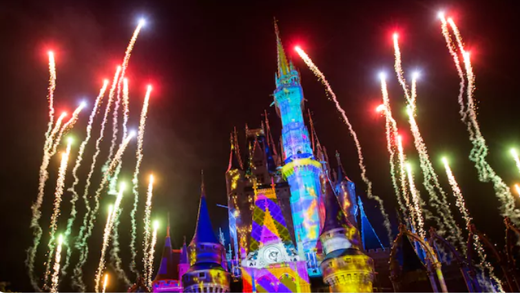 Magic Kingdom – Orlando Florida,USA – Where Your Fantasy Becomes a Reality