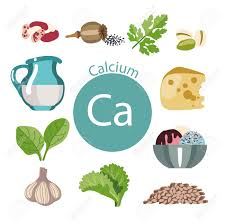 natural way to increase calcium in body